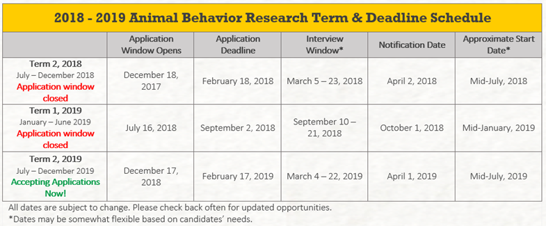 2018-2019-Animal-Behavior-Deadline-Schedule-Accepting-T2-2019.PNG