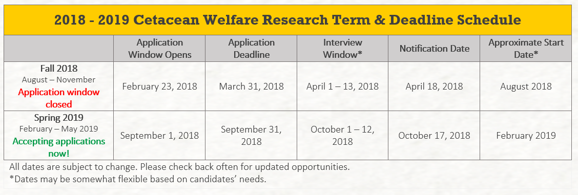 2018-Cetacean-Welfare-Deadline-Schedule-Accepting-Fall-(1).PNG
