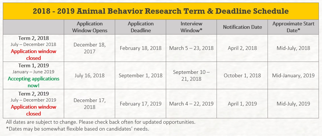 2018-2019-Animal-Behavior-Deadline-Schedule-Accepting-None.PNG