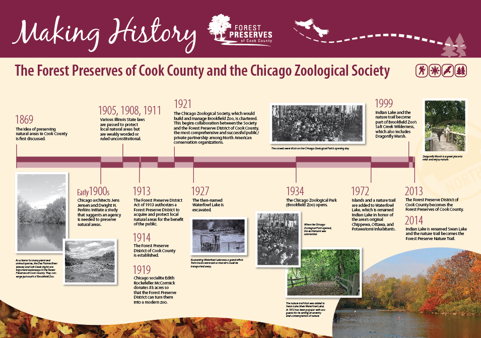Making History with Forest Preserves of Cook County